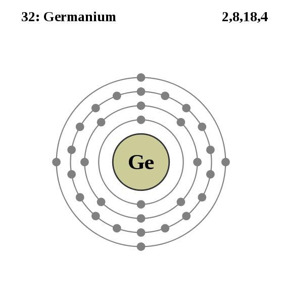 Xenon bohr model diagram wiring diagram database bohr rutherford diagram for xenon electrical wiring diagram house u2022 rh shopperspree club xenon symbol xenon ccuart Image collections