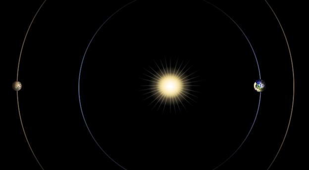 Imagini pentru conjunctie solara Marte